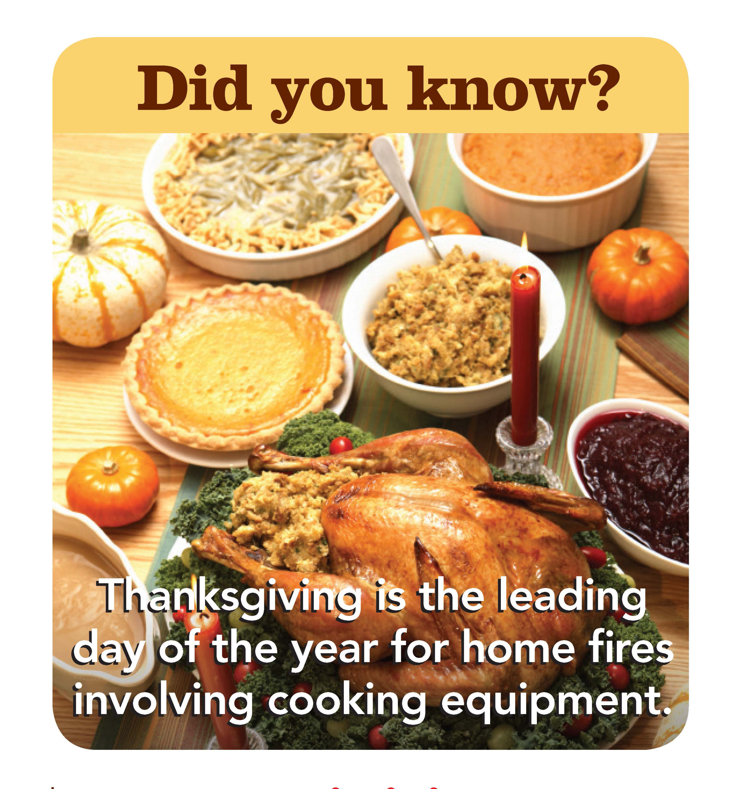 Did you Know Thanksgiving